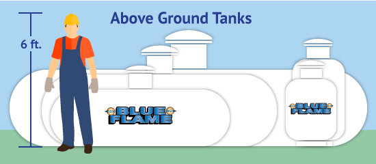 Blue Flame Tanks